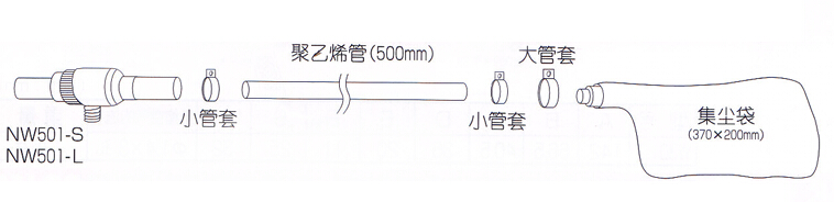 吸尘器)系列产品